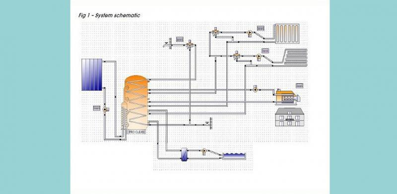 Schematic of the low energy heating system