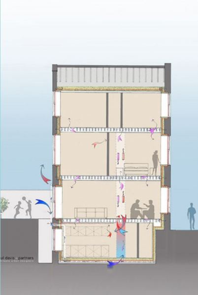 An assessment of where cold and warm air could escape from the Passivhaus pre-renovation