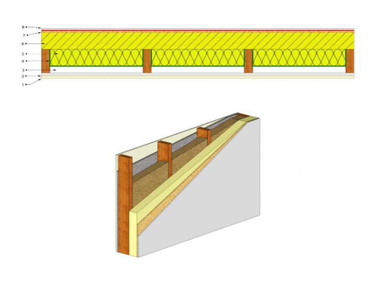 Build-up of refurbished walls