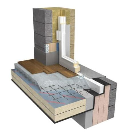 The importance of thermal bridging